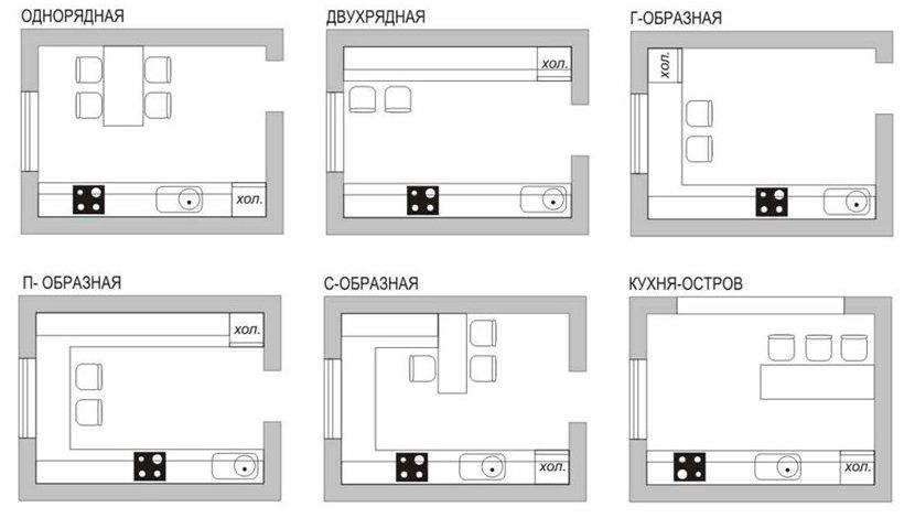 Варианты планировки кухни 12 кв м